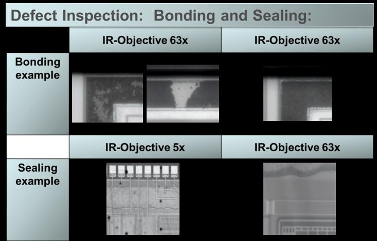 Infrared Ir Solutions Muetec